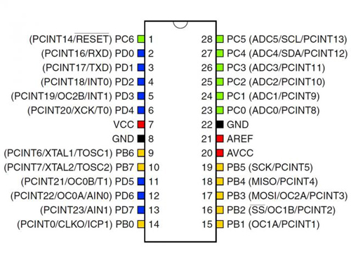 Скачать Datasheet ATmega8