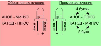 + анод катод катион анион электролиз